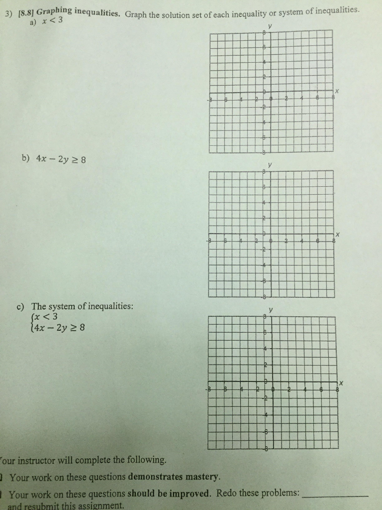 graphing inequalities answers 3 18 8 graphing inequalities graph the  solution chegg com