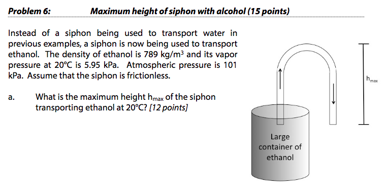 Problem 6: Maximum Height Of Siphon With Alcohol