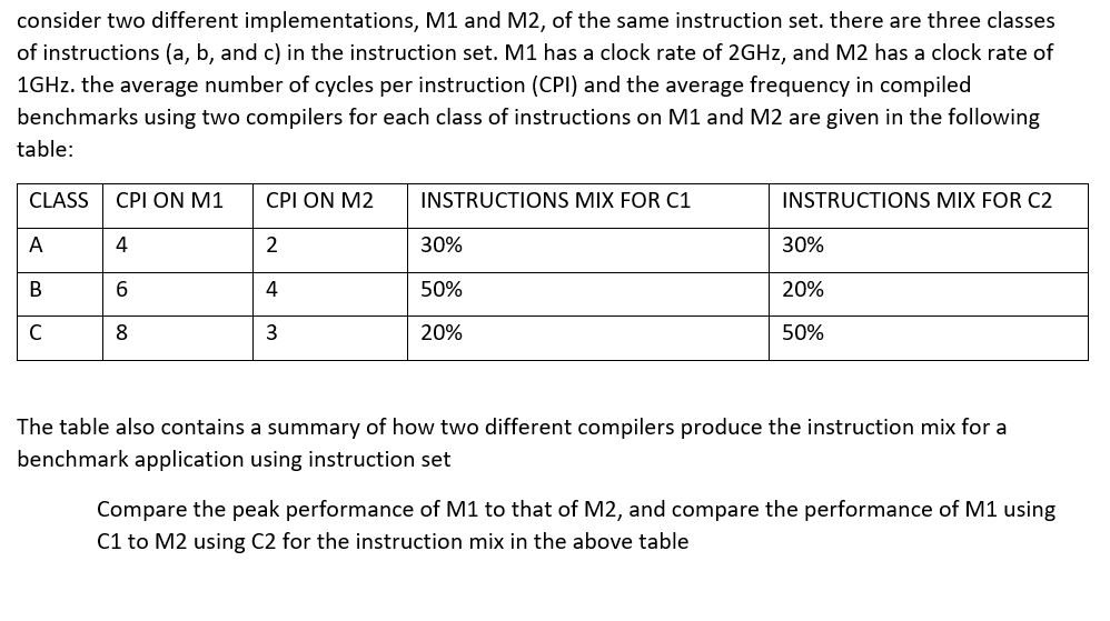 Solved Consider Two Different Implementations M1 And M2