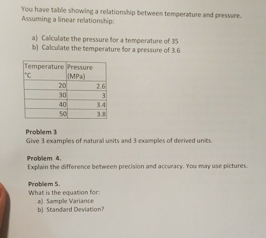 Solved You Have Table Showing A Relationship Between Temp