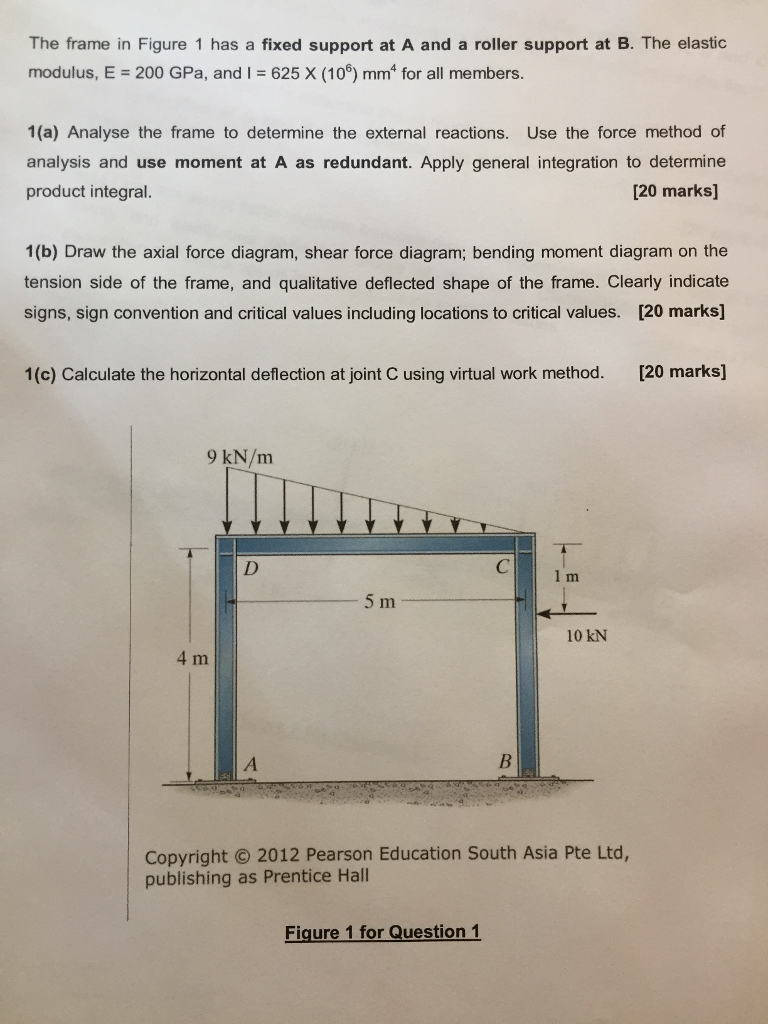 Solved The Frame In Figure 1 Has A Fixed Support At And Will Calculate Draw Shear Force Bending Moment Diagram For 5 Roller