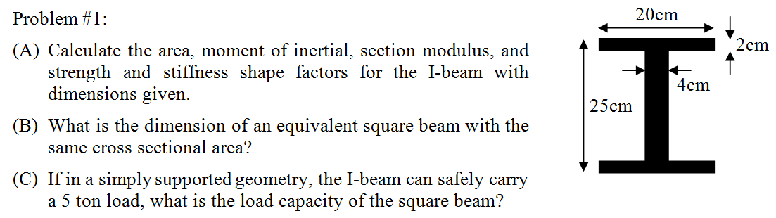 Solved: Calculate The Area, Moment Of Inertial, Section Mo