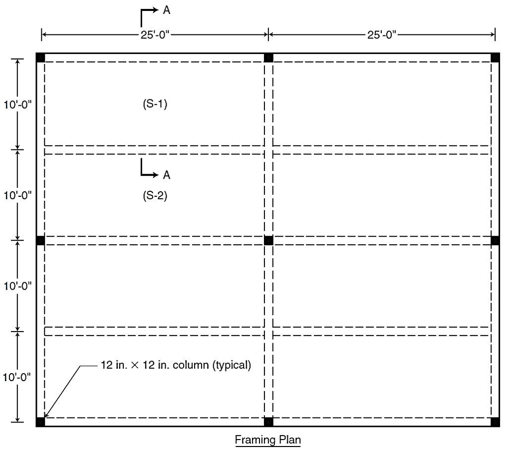 Question: 1. The figures below shows the framing plan and section of a reinforced concrete floor system. Fl..