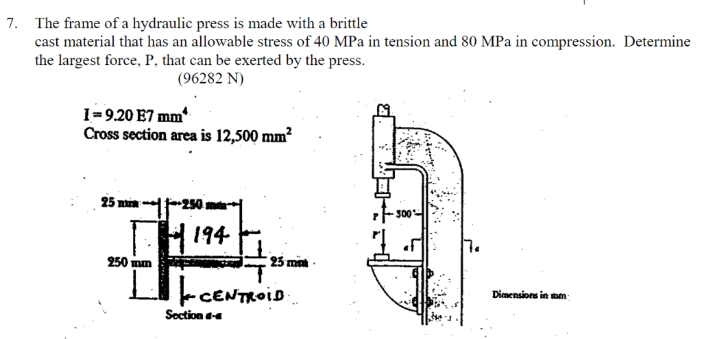 Solved: 7. The Frame Of A Hydraulic Press Is Made With A B ...
