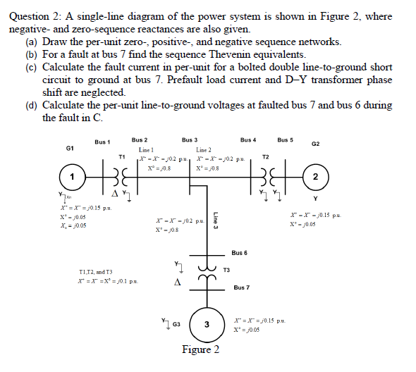 Solved A Single Line Diagram Of The Power System Is Shown