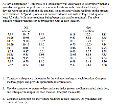 Solved: A Harris Corporation/University Of Florida Study W