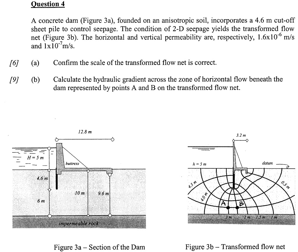 Solved: A Concrete Dam (Figure 3a), Founded On An Anisotro...   Chegg.comChegg