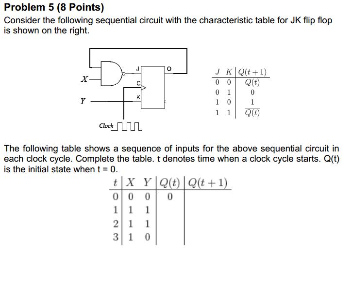 Assembly language homework help