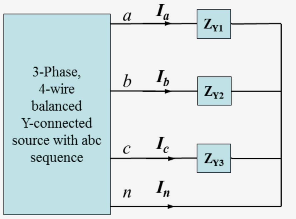 Solved: A 3-phase 4 Wire Symmetrical (balanced) Y-connecte ...