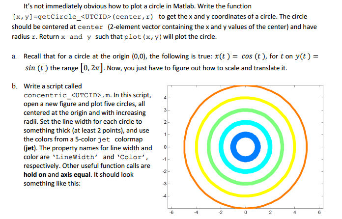 Solved: It's Not Immediately Obvious How To Plot A Circle