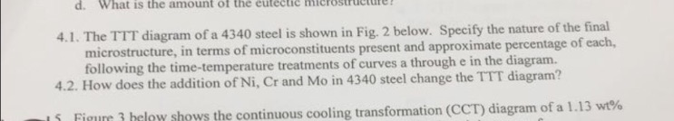 Solved d what is the amount of th utectic microstruetu d what is the amount of th utectic microstrueture 41 the ttt diagram of ccuart Gallery