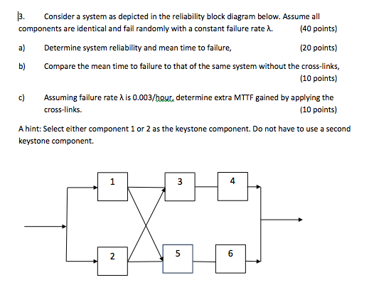 Solved: Consider A System As Depicted In The Reliability B ...