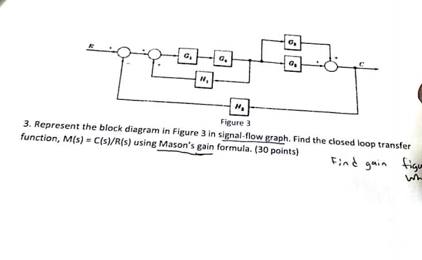 Solved  Represent The Block Diagram In Figure 3 In Signal