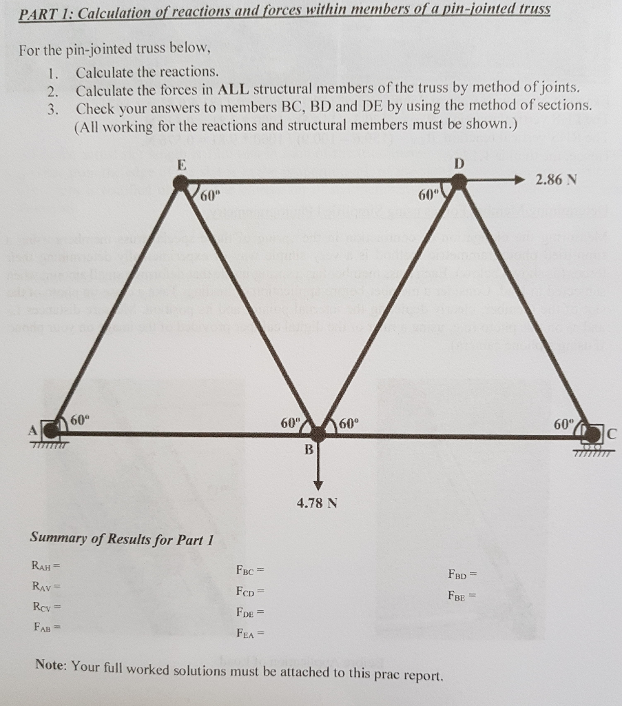 Solved: Calculation Of Reactions And Forces Within Members