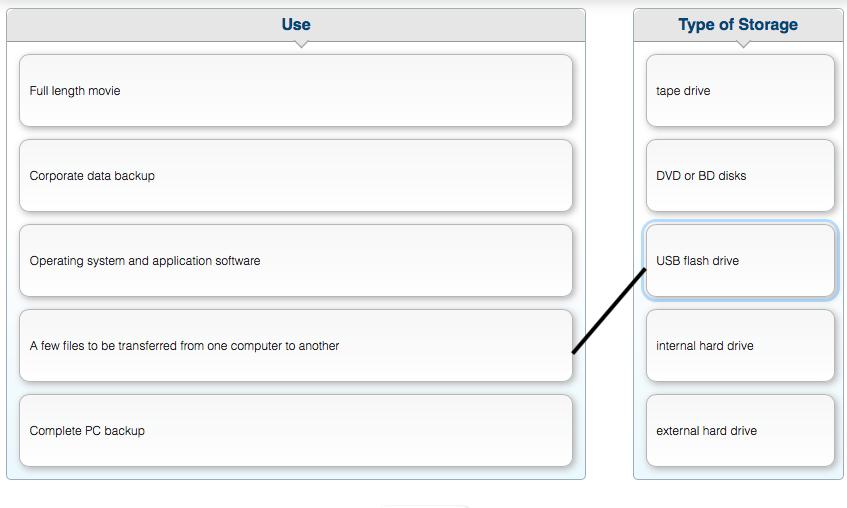 Solved: Use Full Ength Movie Corporate Data Backup Operati