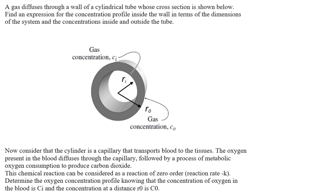 Solved: A Gas Diffuses Through A Wall Of A Cylindrical Tub