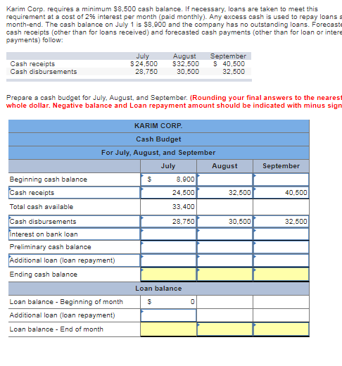 1 Month Loan Www 1monthloan Co Uk: Solved: Karim Corp. Requires A Minimum S8,500 Cash Balance