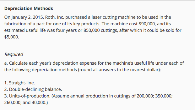 Solved: Depreciation Methods On January 2, 2015, Roth, Inc