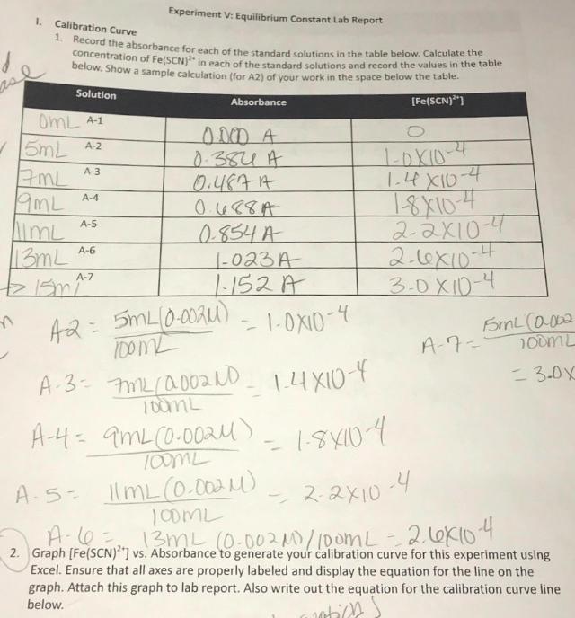Solved: Experiment V: Equilibrium Constant Lab Report 1. C