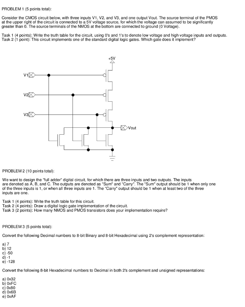 Solved Consider The Cmos Circuit Below With Three Inputs 2 S Complement Logic Diagram