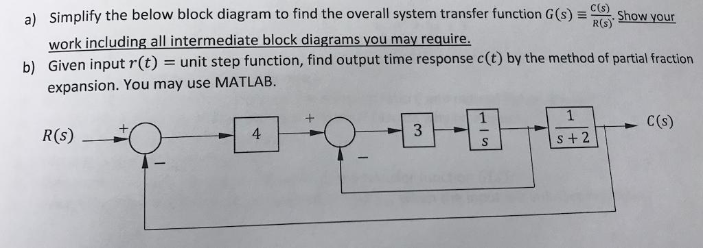 Block Diagram Of The Radio Is Shown Below