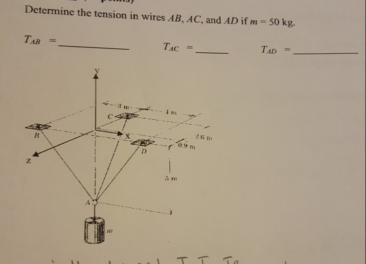 Solved: Determine The Tension In Wires AB, AC, And AD If N ...