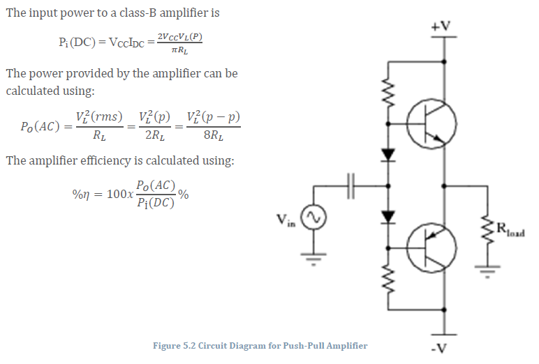 the input power to a class-b amplifier is 2vccvl(p... | chegg.com  chegg