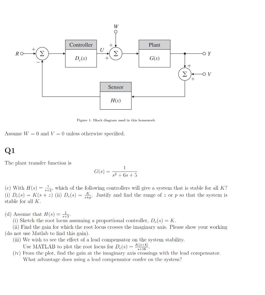 Solved Plant Controller D S Gs Sensor Hs Igr Block P Diagram