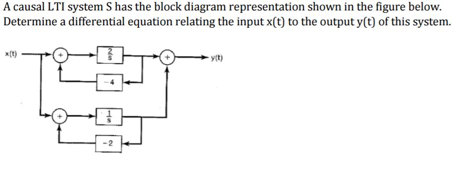 Block diagram reduction 2 inputs explore schematic wiring diagram block diagram 2 inputs trusted wiring diagrams u2022 rh weneedradio org simple block reduction diagram block ccuart Images