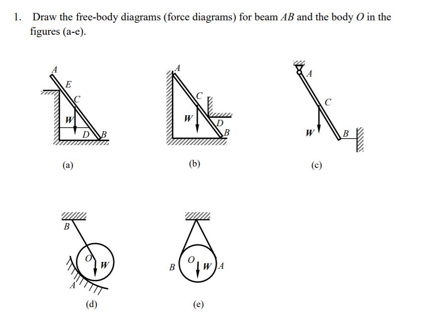 Diagram Of Ab