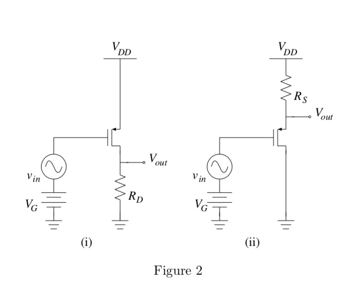 solved 2 a for the two voltage lifiers shown in fig DC Plug 2 i and ii sketch the voltage transfer characteristics identifying the transistor s regions of operation hint try starting with vg vdd and then