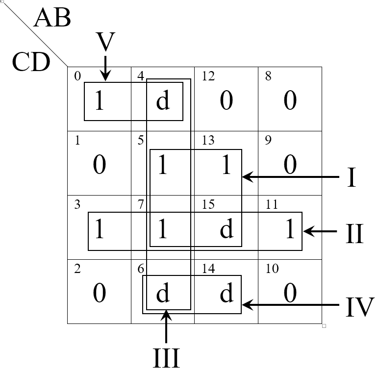 solved part ii 4 bit binary to bcd converter f a b c d