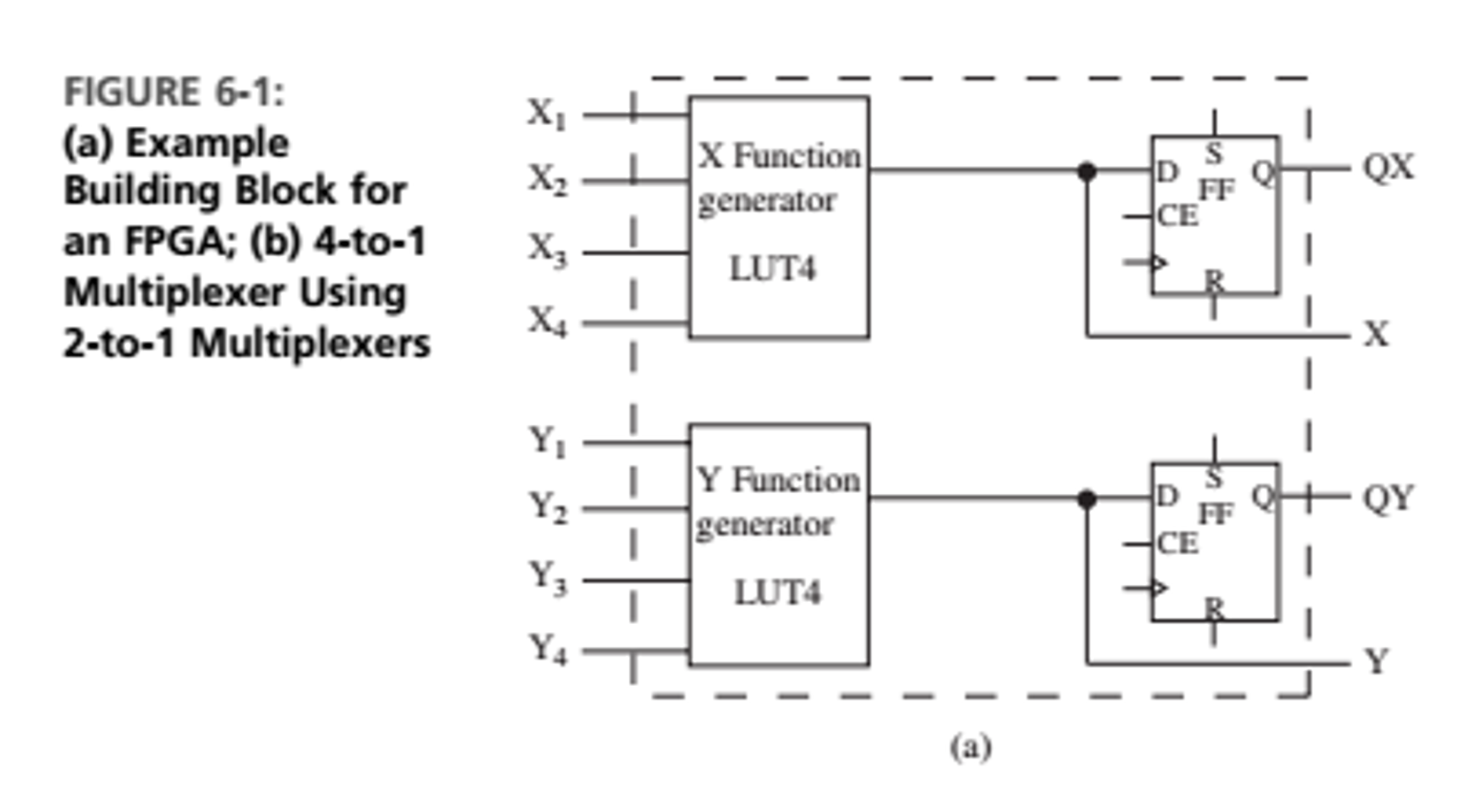 An 8-bit Right Shift Register With Parallel Load I ... on shift register circuit diagram, shift register truth table, shift register block diagram,