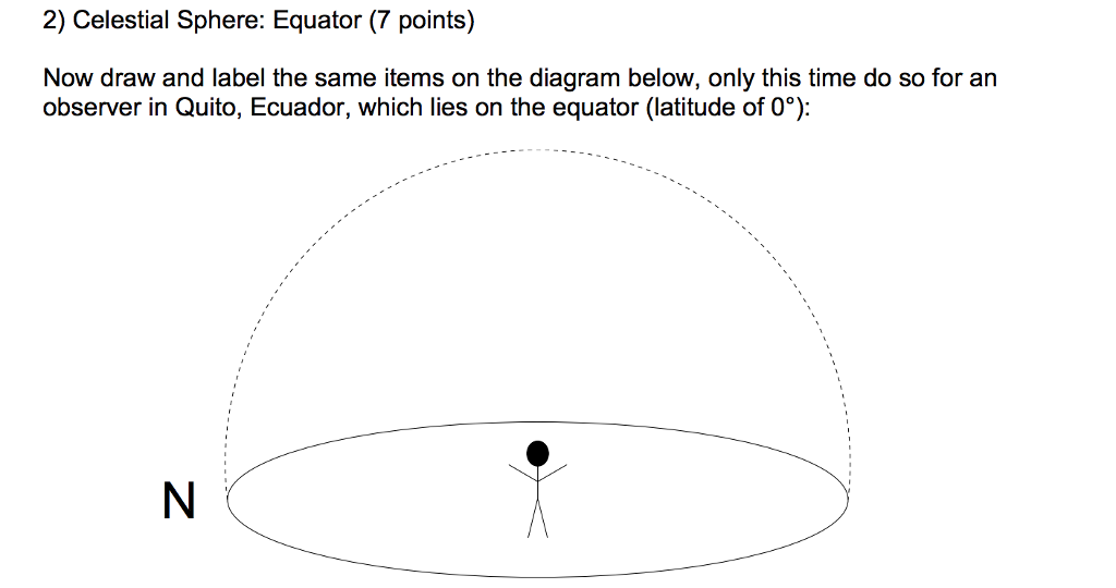 Solved 2 Celestial Sphere Equator 7 Points Now Draw A