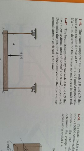 solved the beam is supported by two rods ab and cd that h