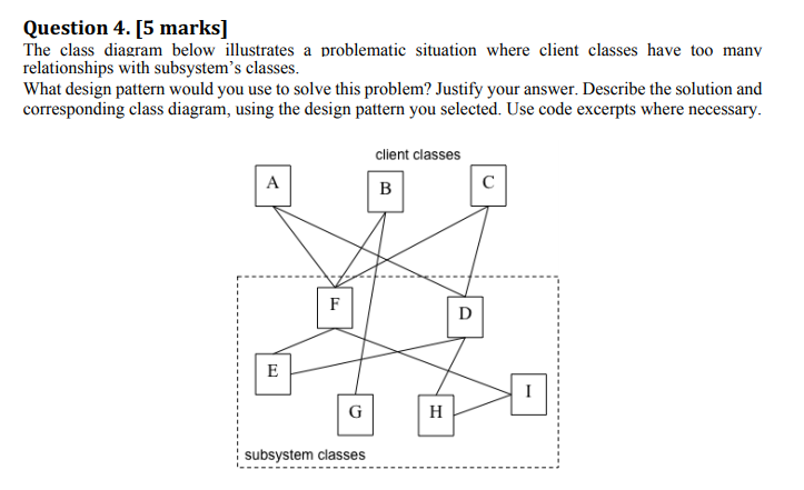 Class Diagram Problem And Solution House Wiring Diagram Symbols