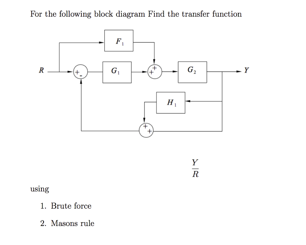 For the following block diagram Find the transfer function using 1, Brute  force 2.