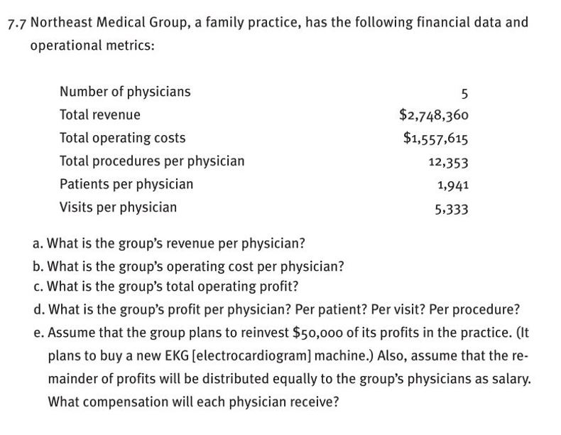 Image for 7.7 Northeast Medical Group, a family practice, has the following financial data and operational metrics: Numb