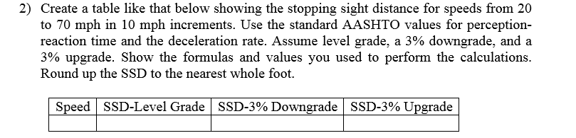 2 Create A Table Like That Below Showing The Stopping Sight Distance For Speeds From