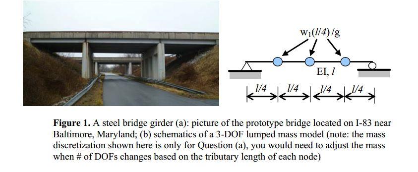 A 31-ft Long Steel Bridge Girder (W33x130) Is Show...   Chegg.com on