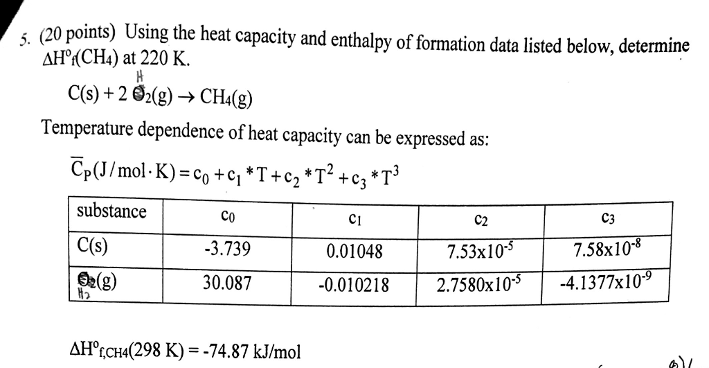 heat formation of mgo And so, in the everyday world, if you have a bunch of methane sitting around, the fact that it has a negative heat of formation, or a standard heat of formation, because i have that naught here, or a negative standard change in enthalpy of formation-- those are all the same things-- tells me that methane is stable relative to its constituent.