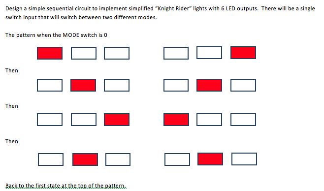 Solved Design A Simple Sequential Circuit To Implement Si