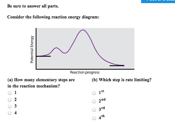 Solved consider the following reaction energy diagram ho consider the following reaction energy diagram h ccuart Gallery