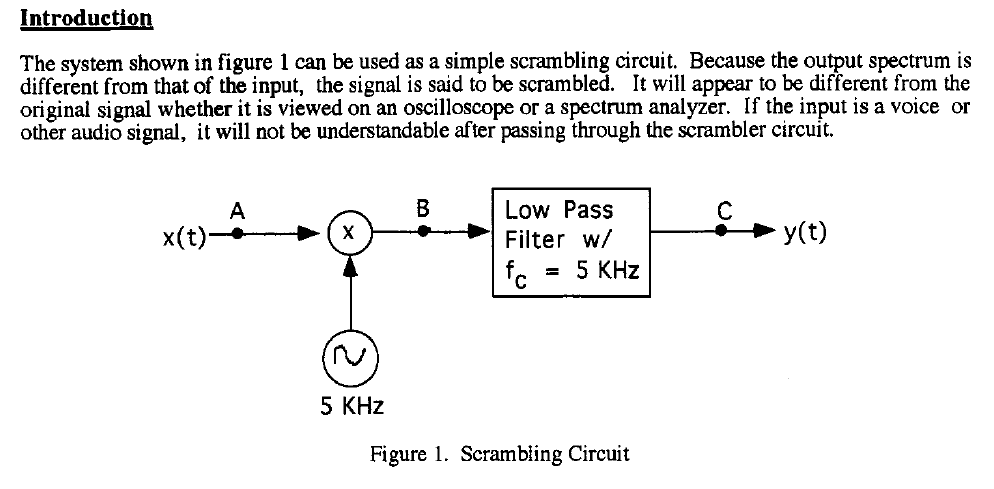 Admirable Solved The System Shown In Figure 1 Can Be Used As A Simp Wiring Digital Resources Ommitdefiancerspsorg