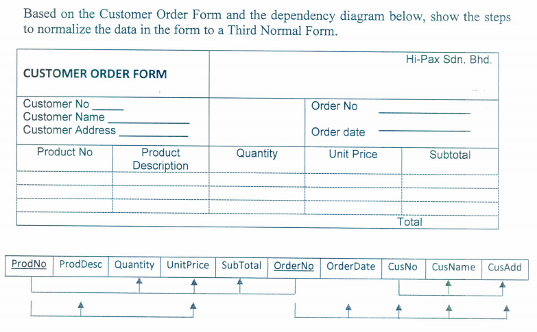 Solved: Based On The Customer Order Form And The Dependenc ... on address signs, address validation, address direction, address verification service, address template, address change, address label, address book, address space, address box, address from us to post, address in london england, address seal, address mail to canada, address code, address u.s. embassy argentina, address order, address with attn, address from shipping to australia, address light,