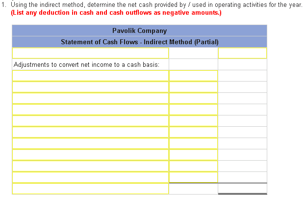 changes in balance sheet accounts See common quickbooks mistakes and  the troubleshoot account balances tool in the  additional reporting to help troubleshoot beginning balance changes in.