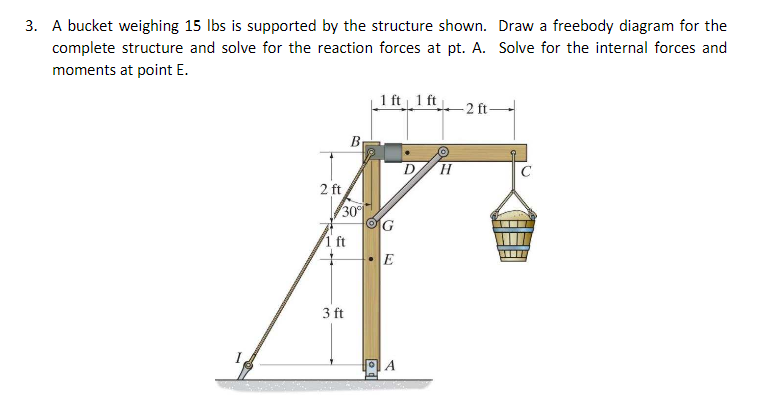 Mechanical engineering archive january 15 2018 chegg 3 a bucket weighing 15 lbs is supported by the structure shown draw a ccuart Image collections