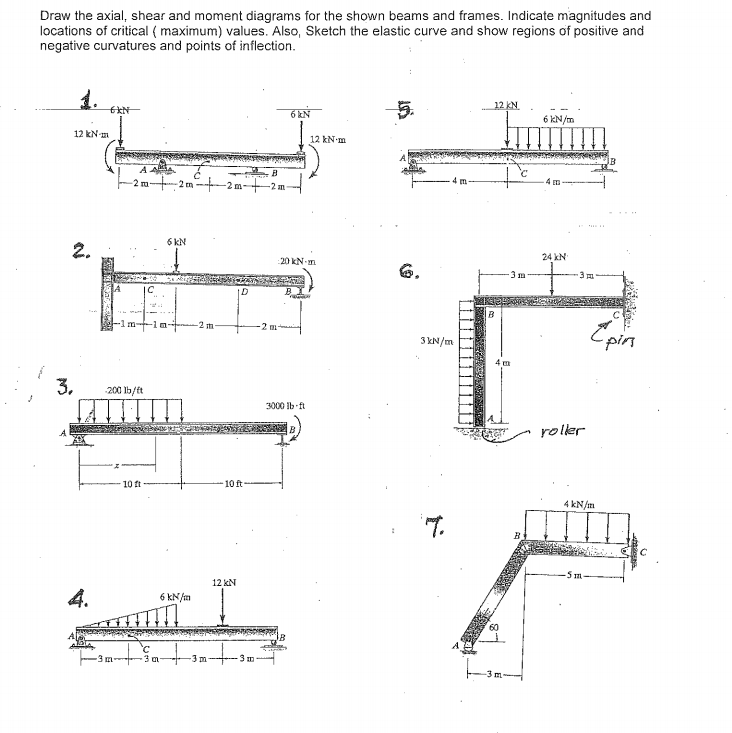 solved draw the axial shear and moment diagrams for the rh chegg com axial shear and bending moment diagrams draw the axial shear and bending moment diagrams for the structures shown in figure