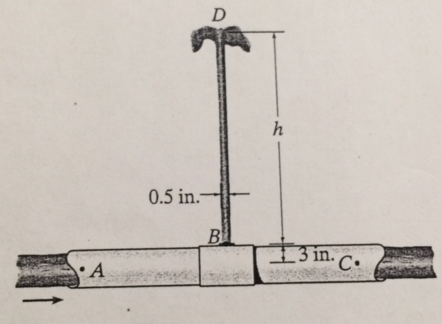 Image For Determine The Height H Of The Water Column And The Velocity At