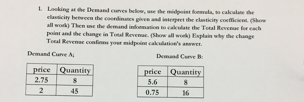 Solved Looking At The Demand Curves Below Use The Midpoi